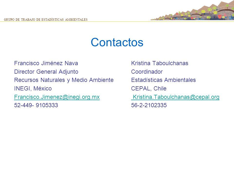 Contactos Francisco Jiménez NavaKristina Taboulchanas Director General AdjuntoCoordinador Recursos Naturales y Medio AmbienteEstadísticas Ambientales