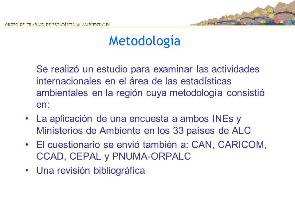 Metodología Se realizó un estudio para examinar las actividades internacionales en el área de las estadísticas ambientales en la región cuya metodolog
