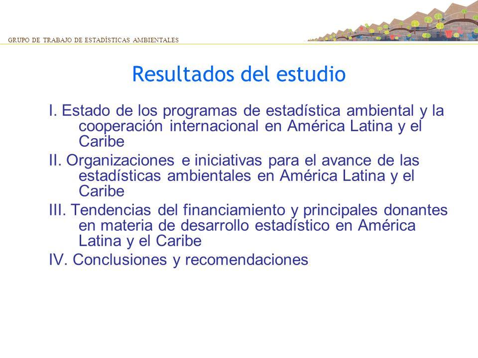 Resultados del estudio I. Estado de los programas de estadística ambiental y la cooperación internacional en América Latina y el Caribe II. Organizaci