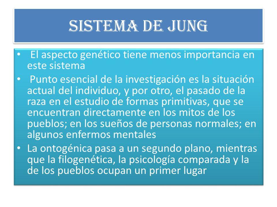 Sistema de Jung El aspecto genético tiene menos importancia en este sistema Punto esencial de la investigación es la situación actual del individuo, y por otro, el pasado de la raza en el estudio de formas primitivas, que se encuentran directamente en los mitos de los pueblos; en los sueños de personas normales; en algunos enfermos mentales La ontogénica pasa a un segundo plano, mientras que la filogenética, la psicología comparada y la de los pueblos ocupan un primer lugar El aspecto genético tiene menos importancia en este sistema Punto esencial de la investigación es la situación actual del individuo, y por otro, el pasado de la raza en el estudio de formas primitivas, que se encuentran directamente en los mitos de los pueblos; en los sueños de personas normales; en algunos enfermos mentales La ontogénica pasa a un segundo plano, mientras que la filogenética, la psicología comparada y la de los pueblos ocupan un primer lugar