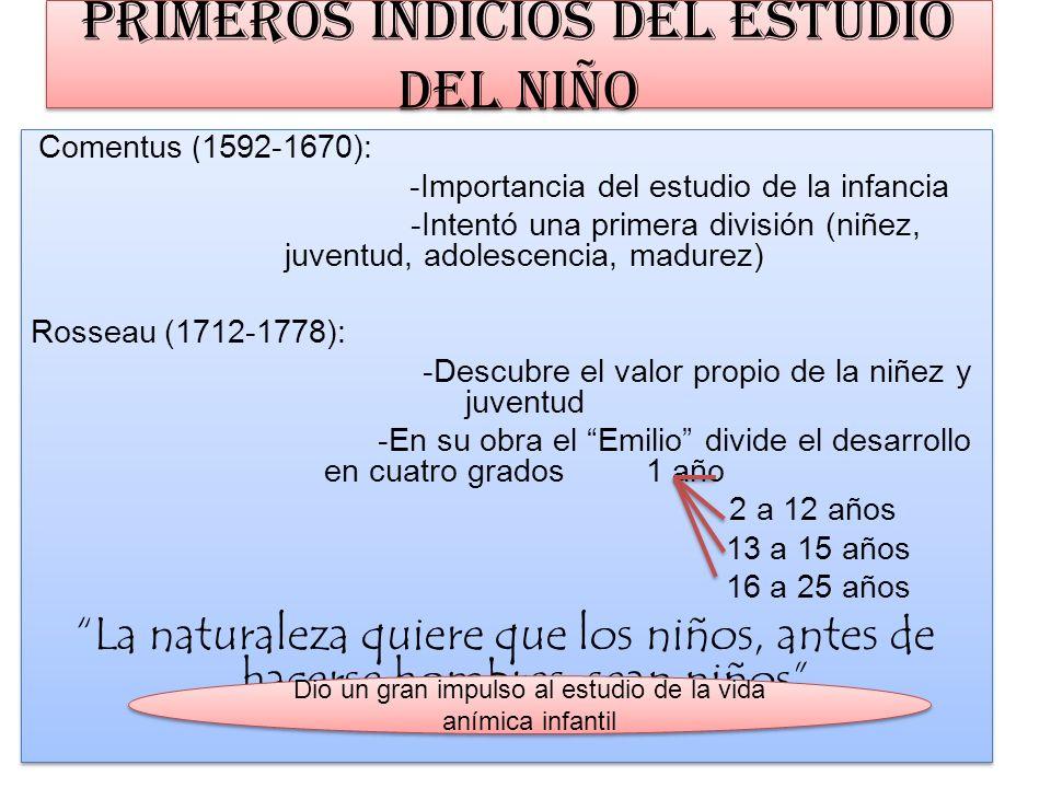 Primeros indicios del estudio del niño Comentus ( 1592-1670): -Importancia del estudio de la infancia -Intentó una primera división (niñez, juventud, adolescencia, madurez) Rosseau (1712-1778): -Descubre el valor propio de la niñez y juventud -En su obra el Emilio divide el desarrollo en cuatro grados 1 año 2 a 12 años 13 a 15 años 16 a 25 años La naturaleza quiere que los niños, antes de hacerse hombres, sean niños - Comentus ( 1592-1670): -Importancia del estudio de la infancia -Intentó una primera división (niñez, juventud, adolescencia, madurez) Rosseau (1712-1778): -Descubre el valor propio de la niñez y juventud -En su obra el Emilio divide el desarrollo en cuatro grados 1 año 2 a 12 años 13 a 15 años 16 a 25 años La naturaleza quiere que los niños, antes de hacerse hombres, sean niños - Dio un gran impulso al estudio de la vida anímica infantil