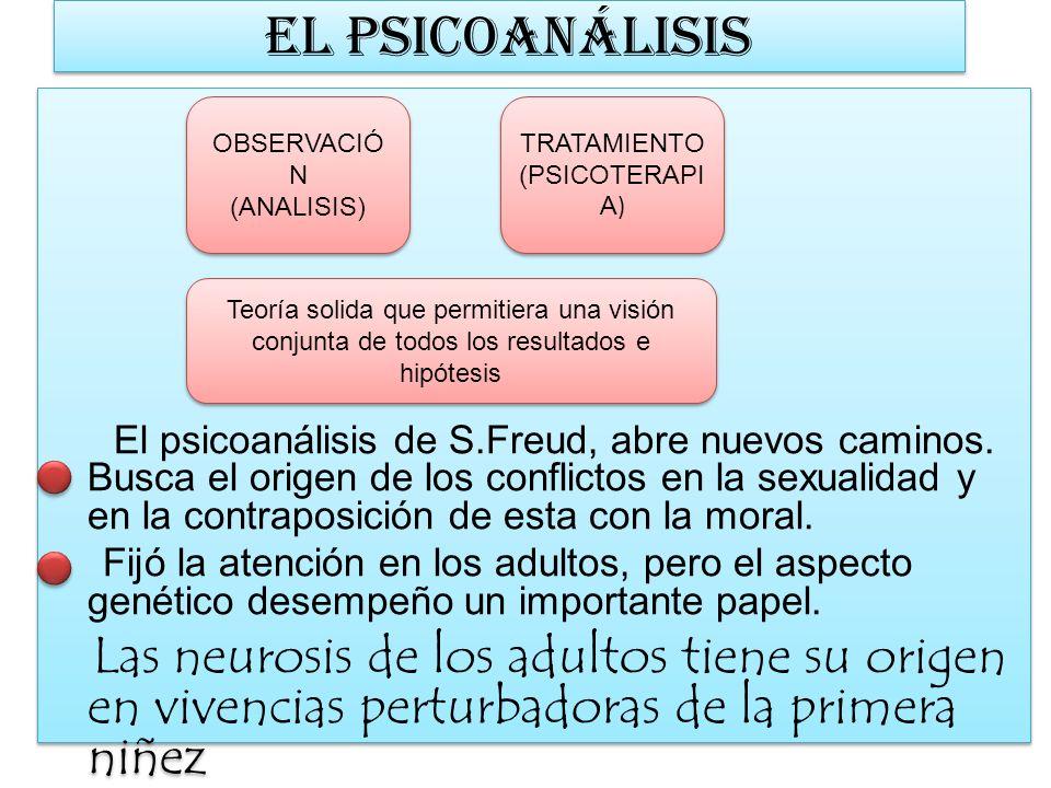 El psicoanálisis El psicoanálisis de S.Freud, abre nuevos caminos.