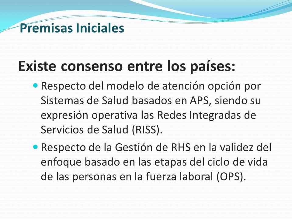 Premisas Iniciales Existe consenso entre los países: Respecto del modelo de atención opción por Sistemas de Salud basados en APS, siendo su expresión operativa las Redes Integradas de Servicios de Salud (RISS).
