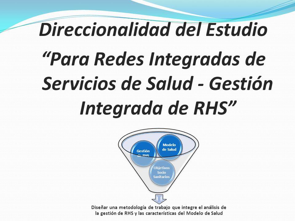 Direccionalidad del Estudio Para Redes Integradas de Servicios de Salud - Gestión Integrada de RHS Diseñar una metodología de trabajo que integre el análisis de la gestión de RHS y las características del Modelo de Salud Objetivos Socio Sanitarios Gestión de RHS Modelo de Salud