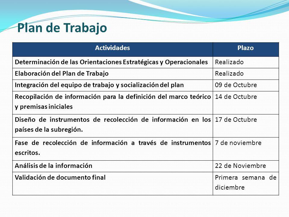 ActividadesPlazo Determinación de las Orientaciones Estratégicas y OperacionalesRealizado Elaboración del Plan de TrabajoRealizado Integración del equ
