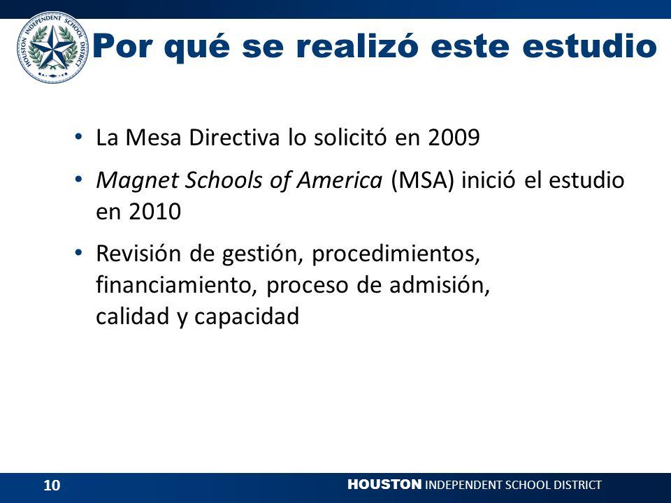 HOUSTON INDEPENDENT SCHOOL DISTRICT 10 Por qué se realizó este estudio La Mesa Directiva lo solicitó en 2009 Magnet Schools of America (MSA) inició el