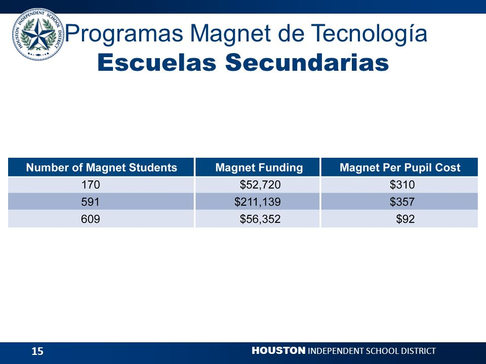 HOUSTON INDEPENDENT SCHOOL DISTRICT 15 Programas Magnet de Tecnología Escuelas Secundarias