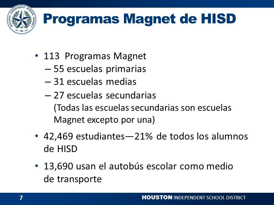 HOUSTON INDEPENDENT SCHOOL DISTRICT 7 Programas Magnet de HISD 113 Programas Magnet – 55 escuelas primarias – 31 escuelas medias – 27 escuelas secundarias (Todas las escuelas secundarias son escuelas Magnet excepto por una) 42,469 estudiantes21% de todos los alumnos de HISD 13,690 usan el autobús escolar como medio de transporte