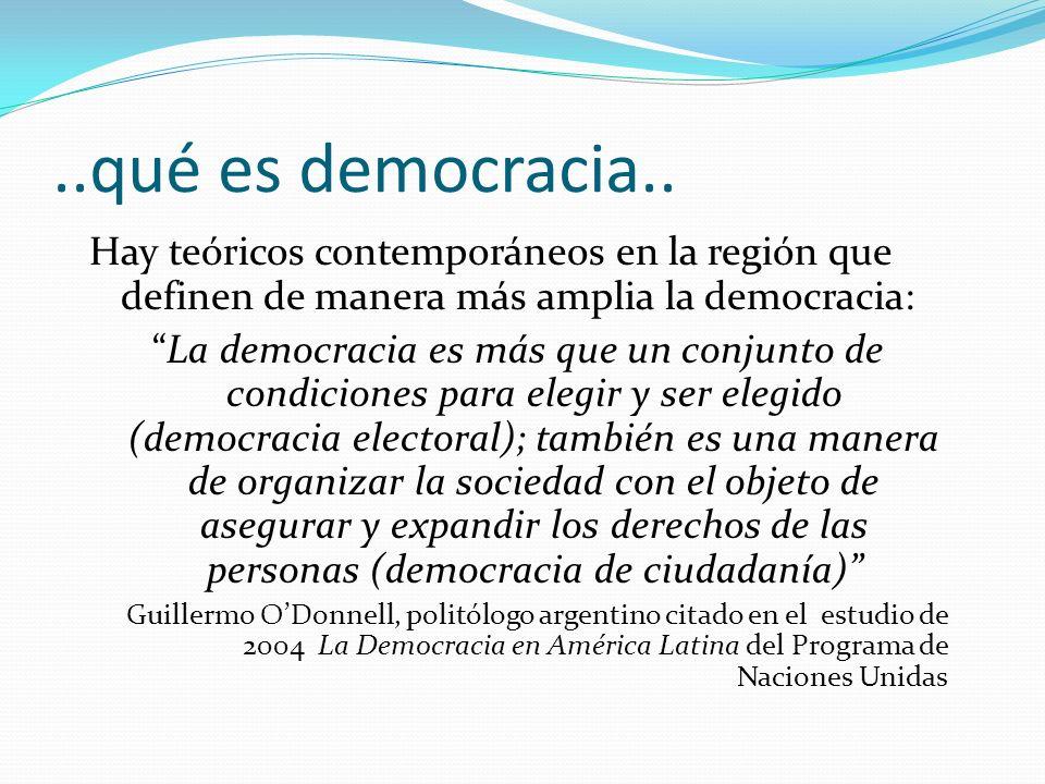 Democracia de ciudadanías..