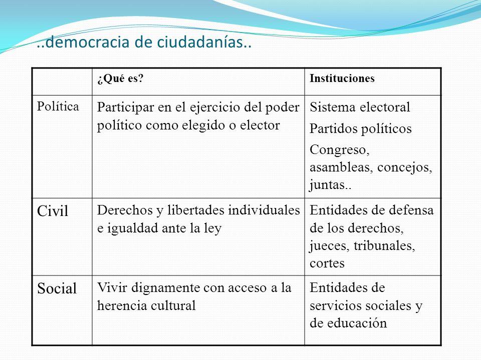 ..democracia de ciudadanías..