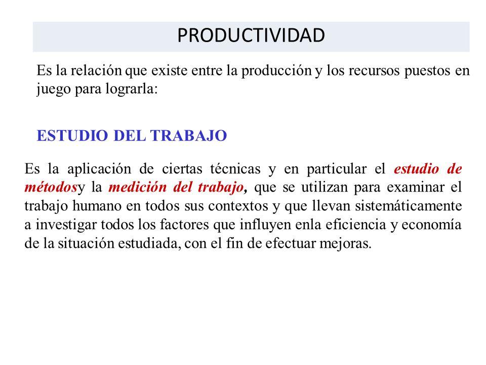 PRODUCTIVIDAD Es la relación que existe entre la producción y los recursos puestos en juego para lograrla: ESTUDIO DEL TRABAJO Es la aplicación de cie