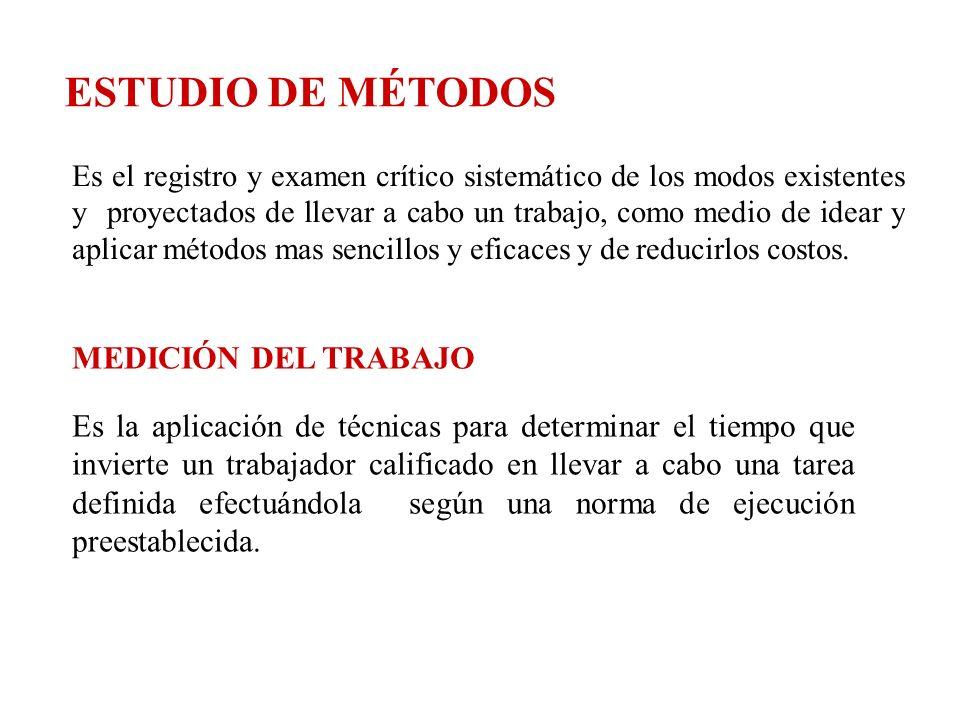 ESTUDIO DE MÉTODOS Es el registro y examen crítico sistemático de los modos existentes y proyectados de llevar a cabo un trabajo, como medio de idear