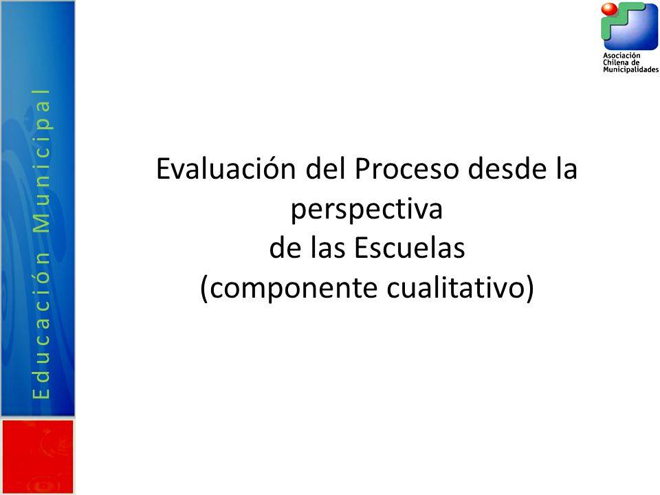 Evaluación del Proceso desde la perspectiva de las Escuelas (componente cualitativo) Educación Municipal