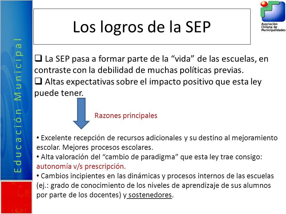 Los logros de la SEP La SEP pasa a formar parte de la vida de las escuelas, en contraste con la debilidad de muchas políticas previas. Altas expectati