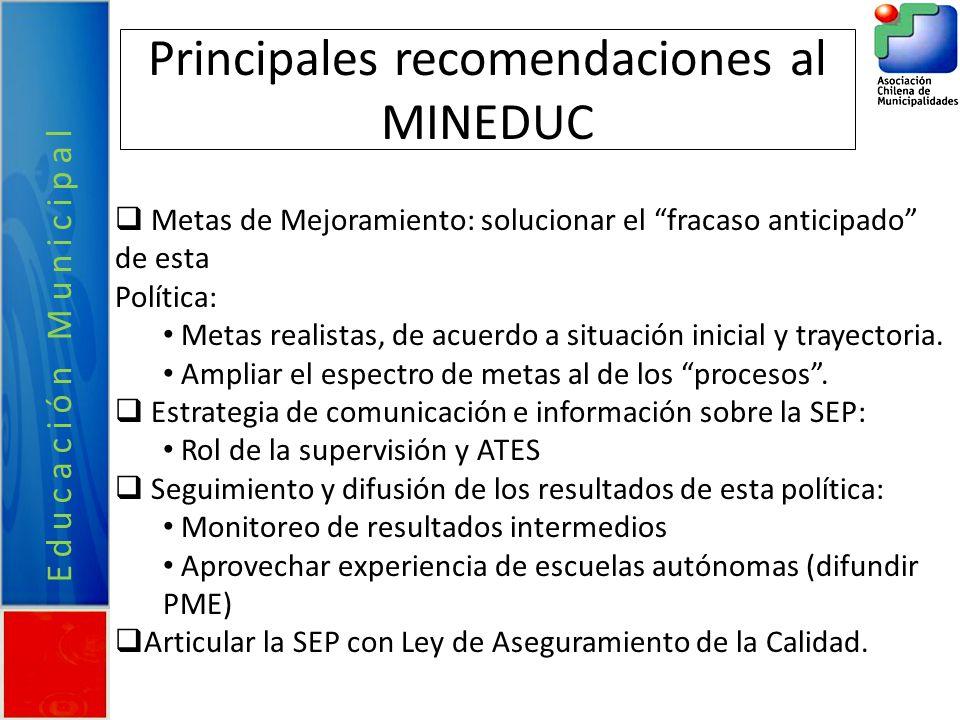 Principales recomendaciones al MINEDUC Metas de Mejoramiento: solucionar el fracaso anticipado de esta Política: Metas realistas, de acuerdo a situaci