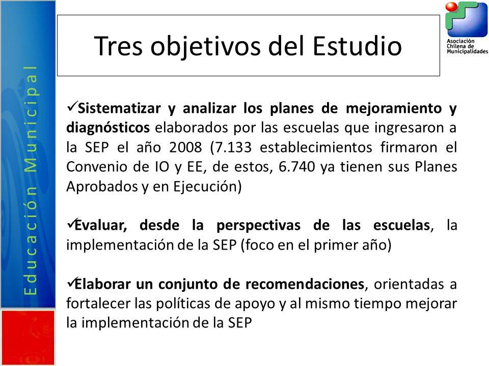 Tres objetivos del Estudio Sistematizar y analizar los planes de mejoramiento y diagnósticos elaborados por las escuelas que ingresaron a la SEP el añ