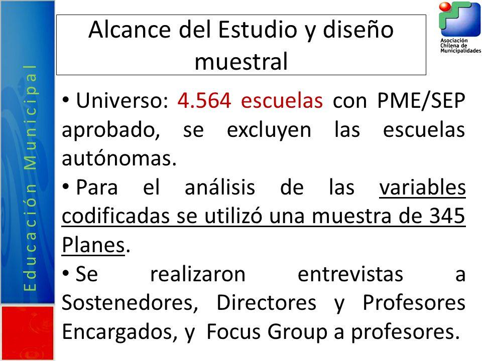 Alcance del Estudio y diseño muestral Universo: 4.564 escuelas con PME/SEP aprobado, se excluyen las escuelas autónomas.