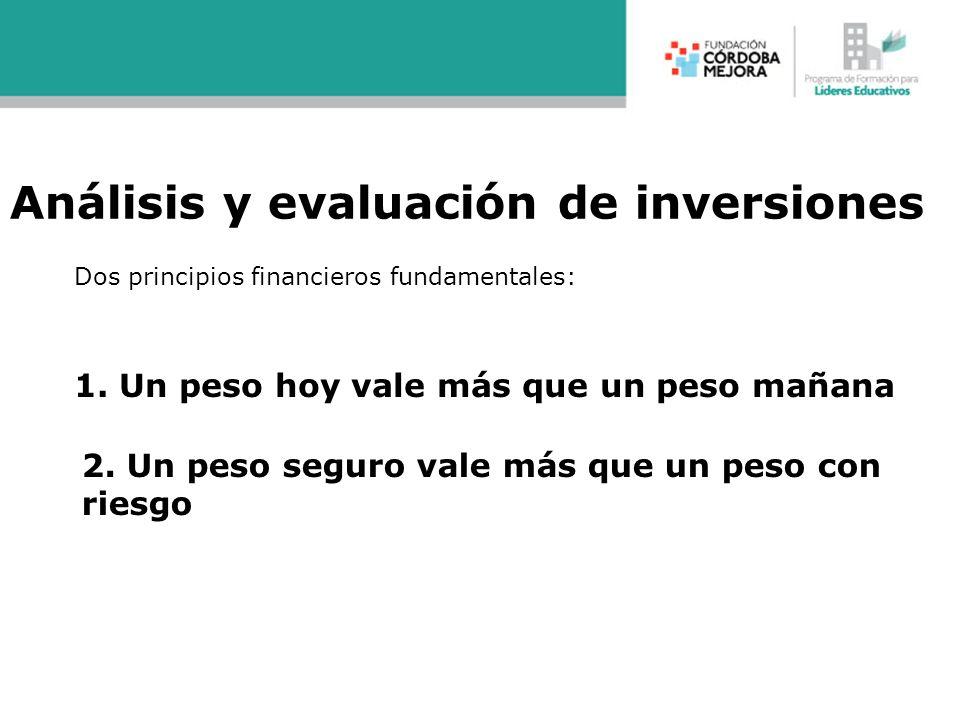 Análisis y evaluación de inversiones Dos principios financieros fundamentales: 1. Un peso hoy vale más que un peso mañana 2. Un peso seguro vale más q