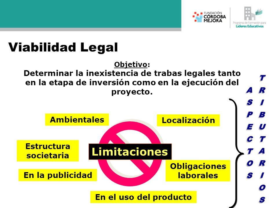Limitaciones En la publicidad Localización En el uso del producto Objetivo: Determinar la inexistencia de trabas legales tanto en la etapa de inversió