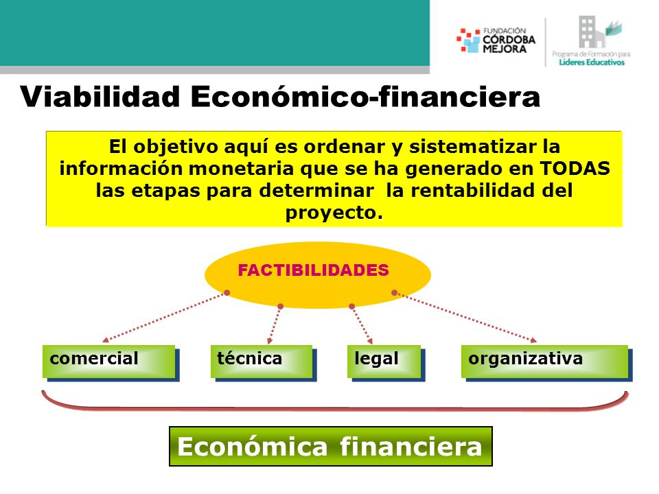 . El objetivo aquí es ordenar y sistematizar la información monetaria que se ha generado en TODAS las etapas para determinar la rentabilidad del proye