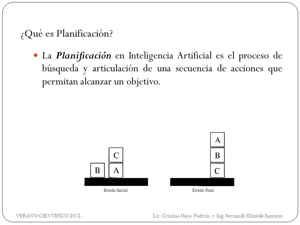 Ejemplo del Mundo de los Bloques :effect (and (not (holding ?x)) (not (clear ?y)) (clear ?x) (handempty) (on ?x ?y))) Acción: x DOMINIO (MODELO) (:action stack :parameters (?x ?y) :precondition (and (holding ?x) (clear ?y)) PrecondiciónEfecto x yy VERANO CIENTÍFICO 2012.