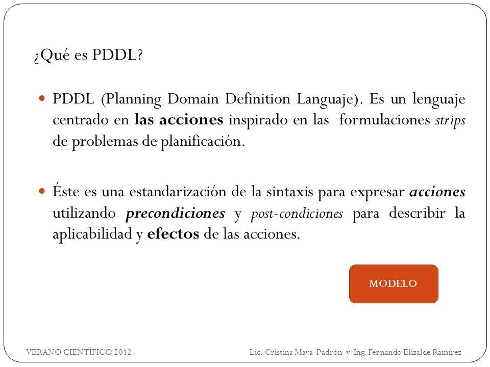 Ejemplo del Mundo de los Bloques :effect (and (holding ?x) (clear ?y) (not (clear ?x)) (not (handempty)) (not (on ?x ?y))))) Acción: DOMINIO (MODELO) (:action unstack :parameters (?x ?y) :precondition (and (on ?x ?y) clear ?x) (handempty)) PrecondiciónEfecto x y x y VERANO CIENTÍFICO 2012.