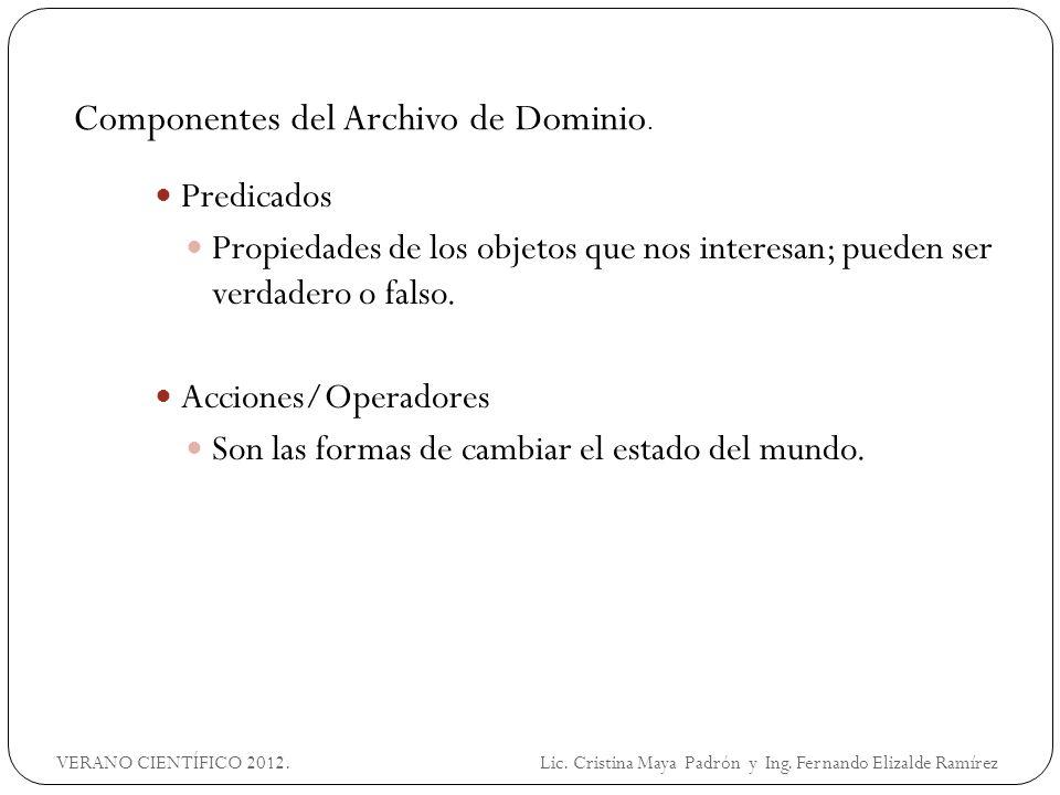 Ejemplo del Mundo de los Bloques DBAC Estado Inicial D B A C Estado Final PROBLEMA (:INIT (CLEAR C) (CLEAR A) (CLEAR B) (CLEAR D) (ONTABLE C) (ONTABLE A) (ONTABLE B) (ONTABLE D)(HANDEMPTY)) Estado Inicial (:goal (AND (ON D C) (ON C B) (ON B A))) ) Estado Final VERANO CIENTÍFICO 2012.