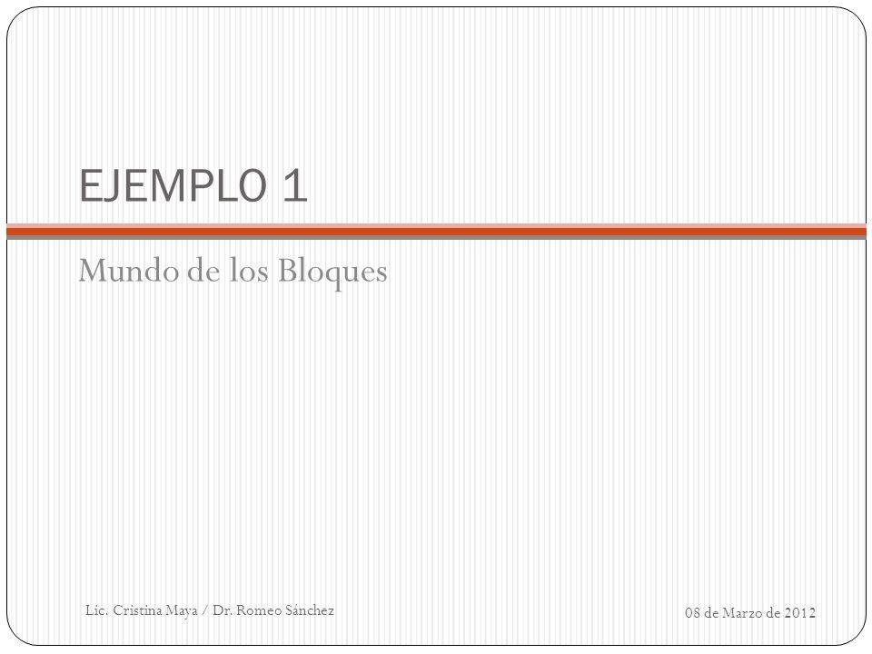 Ejemplo del Mundo de los Bloques (define (domain BLOCKS) DOMINIO (MODELO) (:requirements :strips) Predicados: (on ?x ?y) x y (ontable ?x) x (clear ?x) x (handempty)(holding ?x) x Nombre del Dominio:Requerimientos: VERANO CIENTÍFICO 2012.