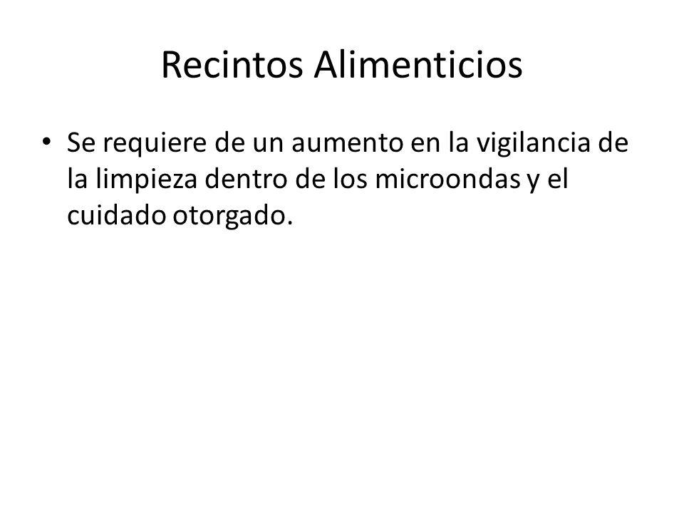Recintos Alimenticios Se requiere de un aumento en la vigilancia de la limpieza dentro de los microondas y el cuidado otorgado.