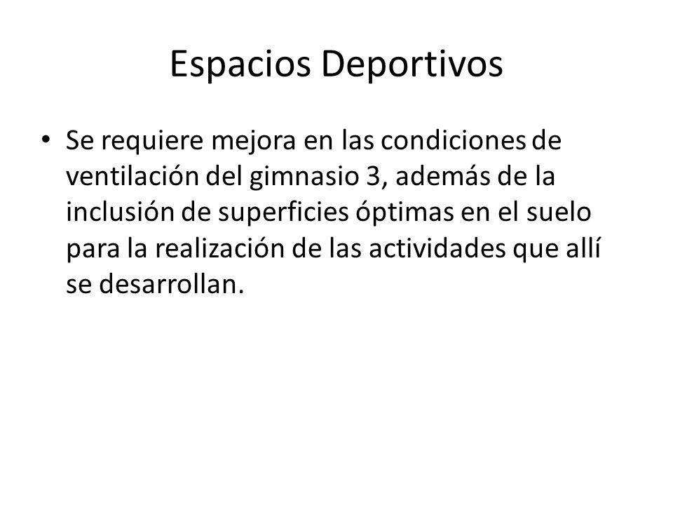 Espacios Deportivos Se requiere mejora en las condiciones de ventilación del gimnasio 3, además de la inclusión de superficies óptimas en el suelo para la realización de las actividades que allí se desarrollan.