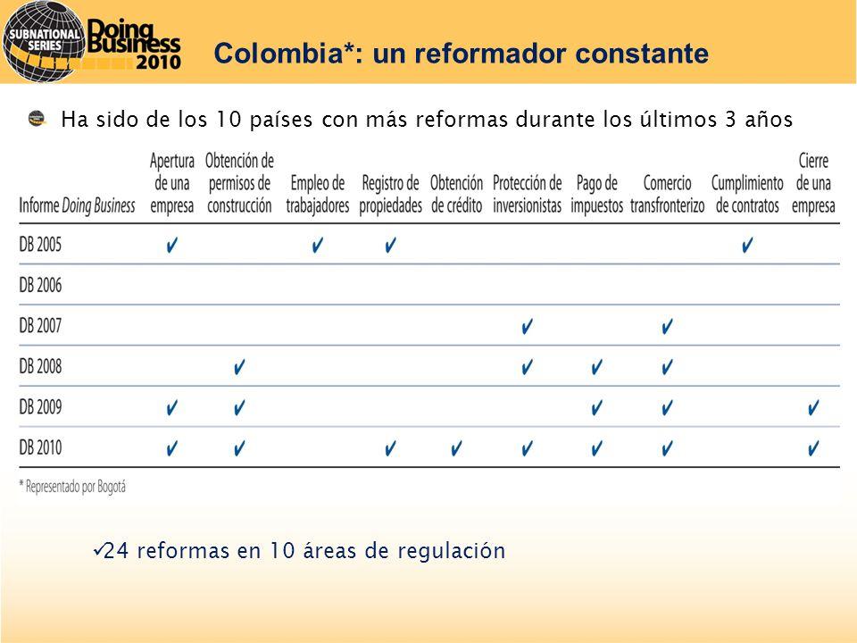 Colombia*: un reformador constante 24 reformas en 10 áreas de regulación Ha sido de los 10 países con más reformas durante los últimos 3 años