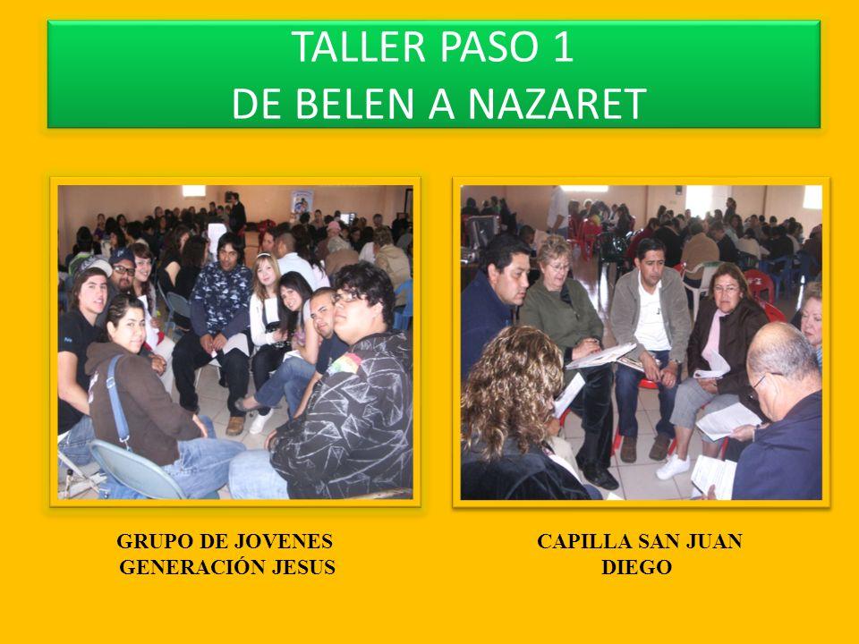 TALLER PASO 1 DE BELEN A NAZARET GRUPO DE JOVENES GENERACIÓN JESUS CAPILLA SAN JUAN DIEGO
