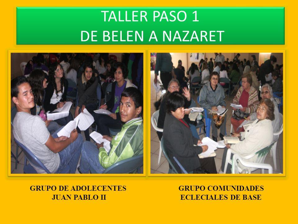 TALLER PASO 1 DE BELEN A NAZARET GRUPO DE ADOLECENTES JUAN PABLO II GRUPO COMUNIDADES ECLECIALES DE BASE