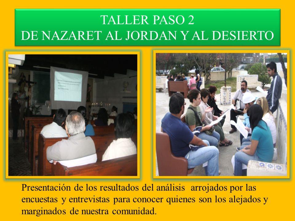 TALLER PASO 2 DE NAZARET AL JORDAN Y AL DESIERTO Presentación de los resultados del análisis arrojados por las encuestas y entrevistas para conocer quienes son los alejados y marginados de nuestra comunidad.