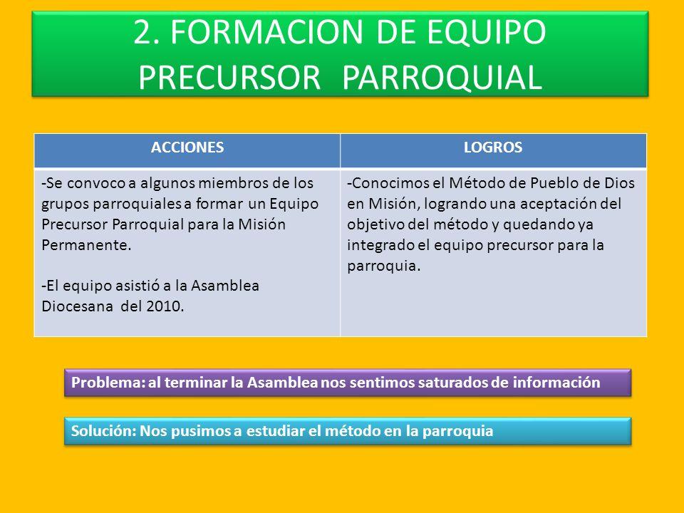 EQUIPO PRECURSOR PARROQUIAL SACERDOTES 2 MFC 2 DIVINO PRESO 1 CIRCULO BIBLICO 1 CORO 1 CATEQUISTA 1 EVENTOS PARROQUIALES 1 EDOCTUS 1 COMUNIDAD DE MARIA 1 RELIGIOSA 1 SIN GRUPO 1 RENOVACION 3 NUESTRO EQUIPO PRECURSOR SE FORMO CON MIEMBROS DE ALGUNOS GRUPOS PARRQUIALES