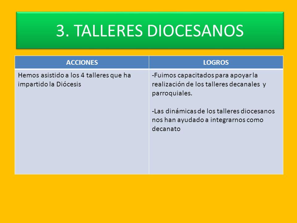 3. TALLERES DIOCESANOS ACCIONESLOGROS Hemos asistido a los 4 talleres que ha impartido la Diócesis -Fuimos capacitados para apoyar la realización de l