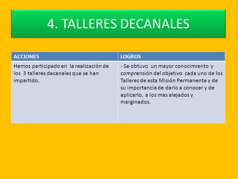 4. TALLERES DECANALES ACCIONESLOGROS Hemos participado en la realización de los 3 talleres decanales que se han impartido. - Se obtuvo un mayor conoci