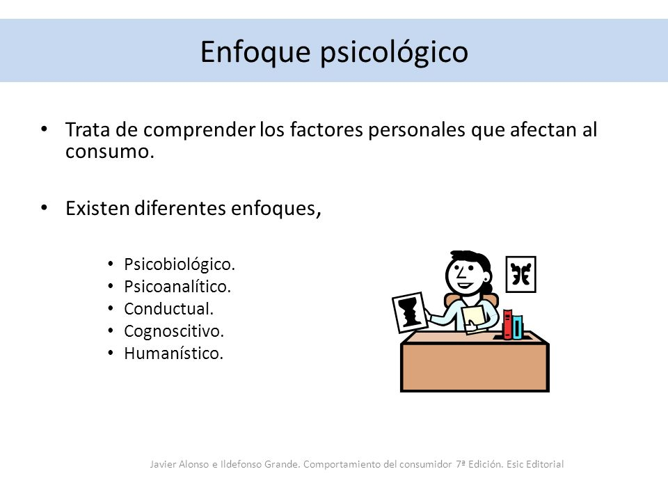 Enfoque psicológico Trata de comprender los factores personales que afectan al consumo. Existen diferentes enfoques, Psicobiológico. Psicoanalítico. C