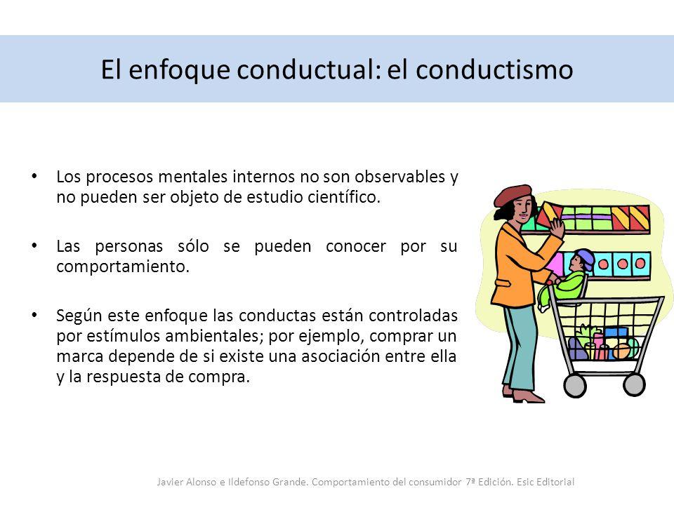 El enfoque conductual: el conductismo Los procesos mentales internos no son observables y no pueden ser objeto de estudio científico. Las personas sól