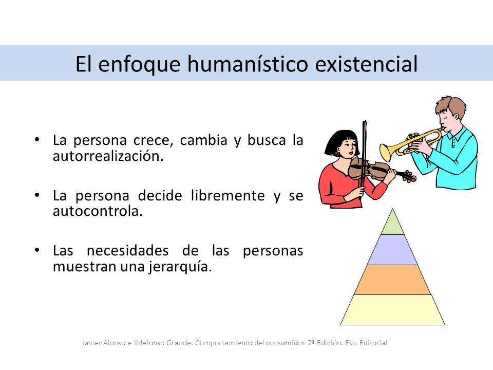 El enfoque humanístico existencial La persona crece, cambia y busca la autorrealización. La persona decide libremente y se autocontrola. Las necesidad