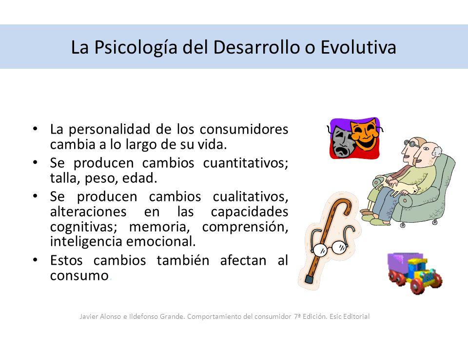 La Psicología del Desarrollo o Evolutiva La personalidad de los consumidores cambia a lo largo de su vida. Se producen cambios cuantitativos; talla, p