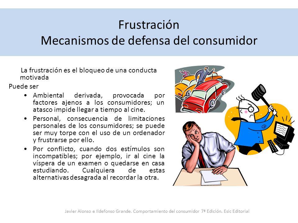Frustración Mecanismos de defensa del consumidor La frustración es el bloqueo de una conducta motivada Puede ser Ambiental derivada, provocada por fac