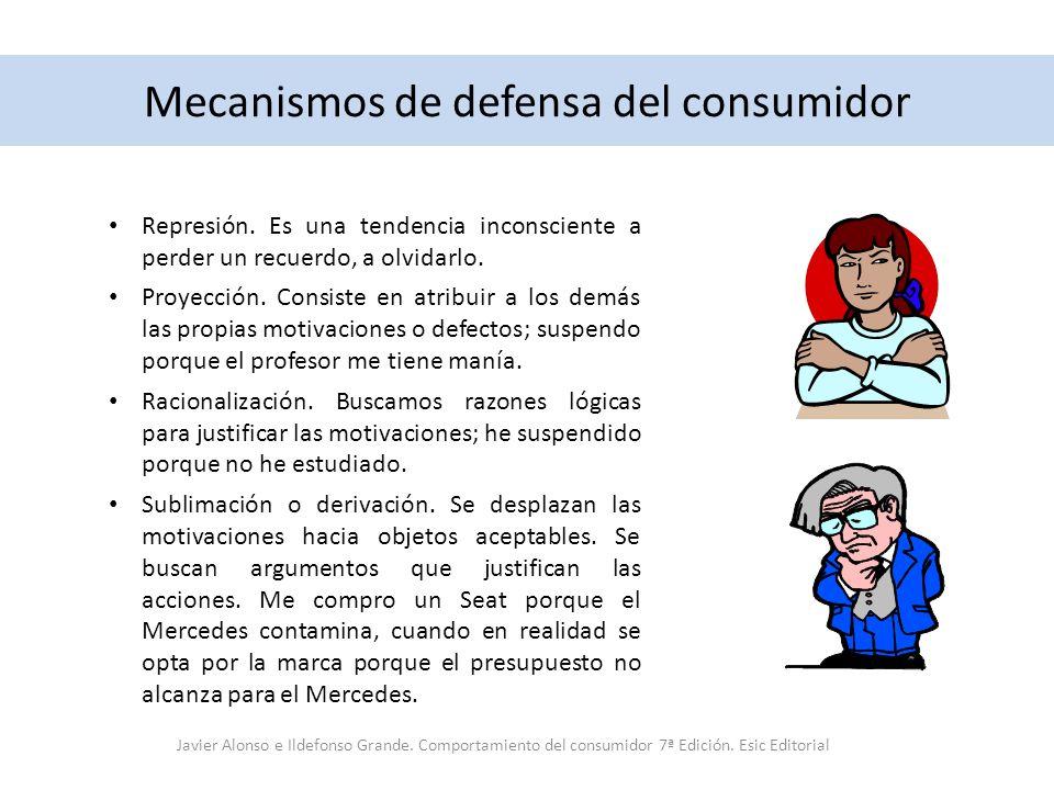 Mecanismos de defensa del consumidor Represión. Es una tendencia inconsciente a perder un recuerdo, a olvidarlo. Proyección. Consiste en atribuir a lo