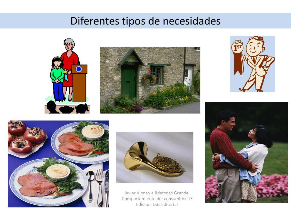 Diferentes tipos de necesidades Javier Alonso e Ildefonso Grande. Comportamiento del consumidor 7ª Edición. Esic Editorial