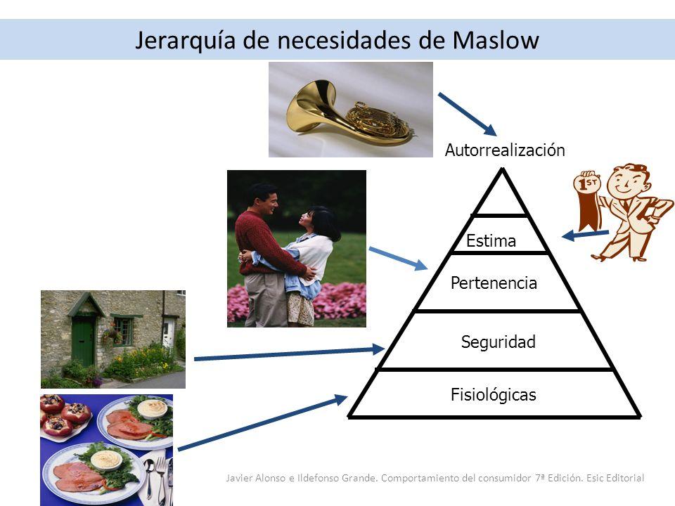 Jerarquía de necesidades de Maslow Fisiológicas Seguridad Pertenencia Estima Autorrealización Javier Alonso e Ildefonso Grande. Comportamiento del con