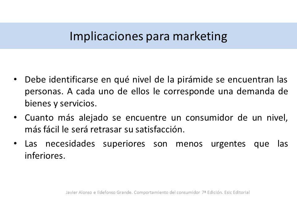 Implicaciones para marketing Debe identificarse en qué nivel de la pirámide se encuentran las personas. A cada uno de ellos le corresponde una demanda