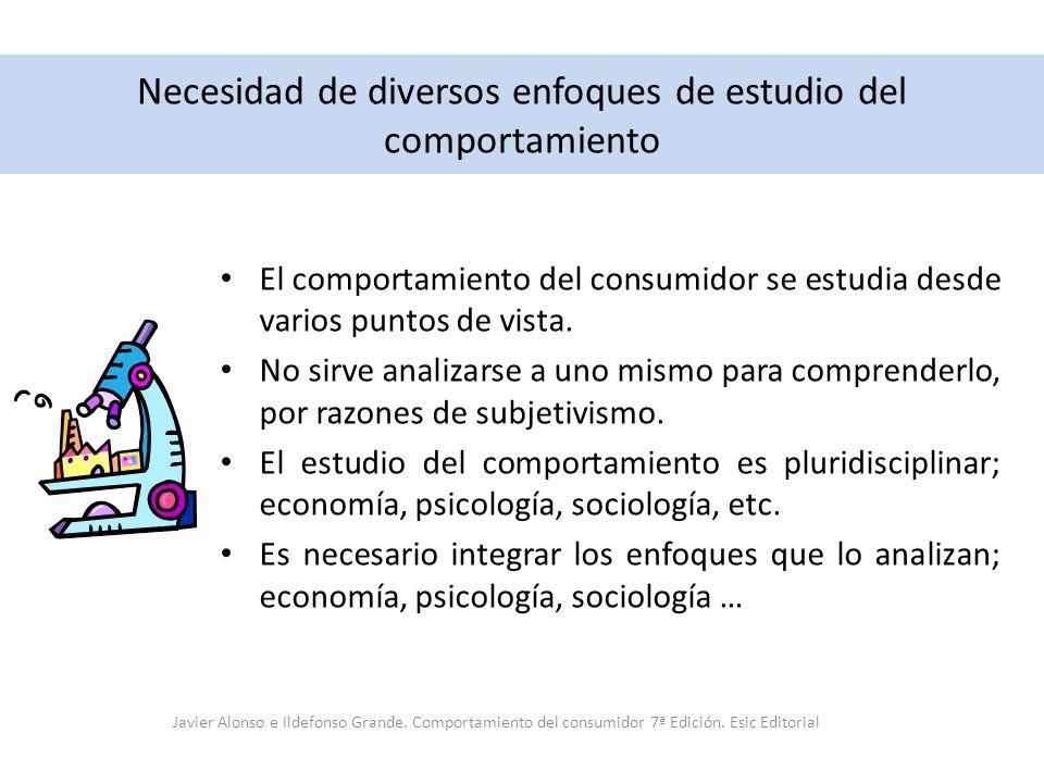 Necesidad de diversos enfoques de estudio del comportamiento El comportamiento del consumidor se estudia desde varios puntos de vista. No sirve analiz