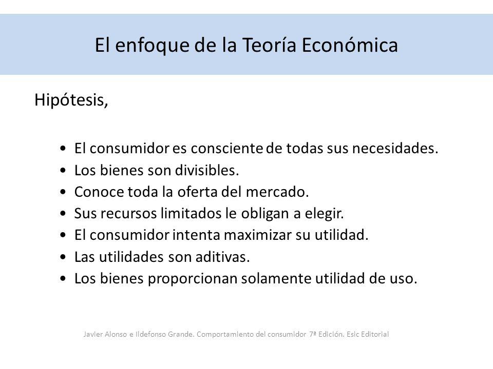 El enfoque de la Teoría Económica Hipótesis, El consumidor es consciente de todas sus necesidades. Los bienes son divisibles. Conoce toda la oferta de