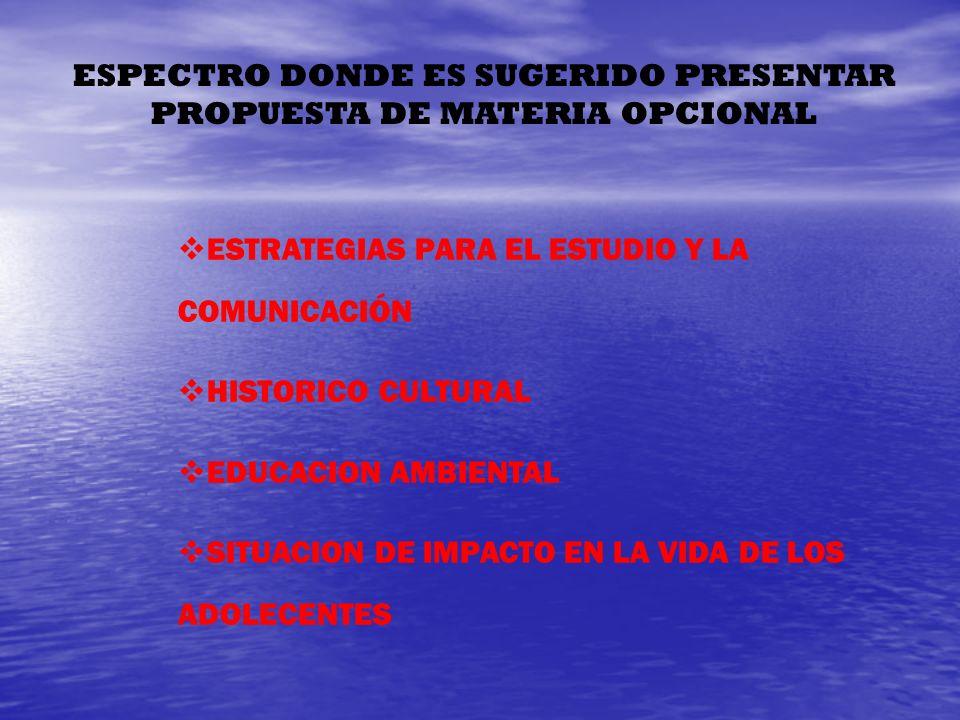 ESPECTRO DONDE ES SUGERIDO PRESENTAR PROPUESTA DE MATERIA OPCIONAL ESTRATEGIAS PARA EL ESTUDIO Y LA COMUNICACIÓN HISTORICO CULTURAL EDUCACION AMBIENTAL SITUACION DE IMPACTO EN LA VIDA DE LOS ADOLECENTES