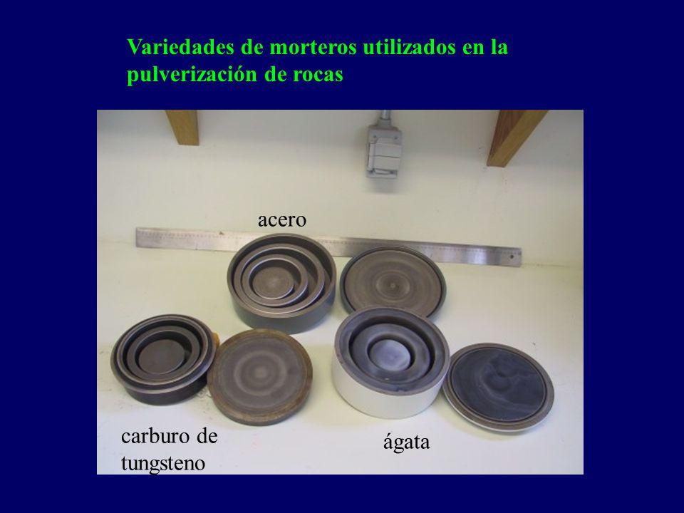 FILAMENTO El material del que está hecho puede ser de Re, Ta, W, porque la temperatura que se utiliza es muy alta, y este tipo de material es muy resistente.